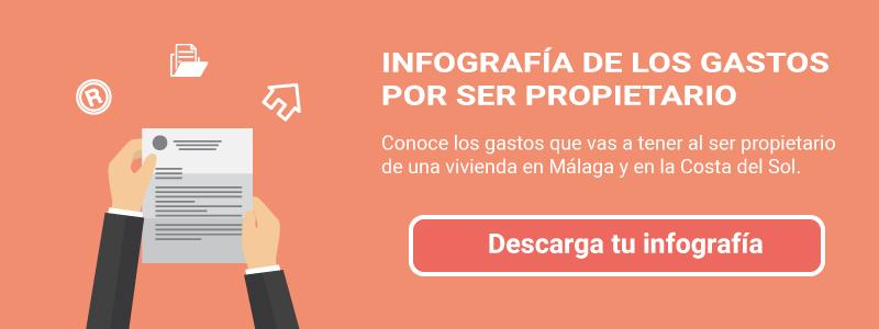 infografia gastos compra vivienda malaga